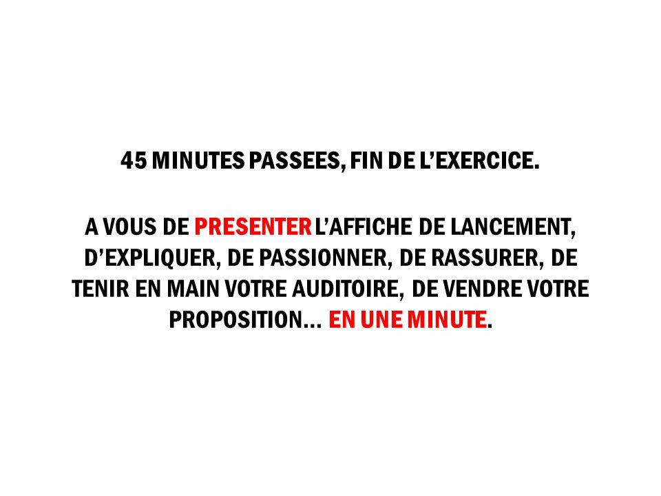 45 MINUTES PASSEES, FIN DE LEXERCICE. A VOUS DE PRESENTER LAFFICHE DE LANCEMENT, DEXPLIQUER, DE PASSIONNER, DE RASSURER, DE TENIR EN MAIN VOTRE AUDITO