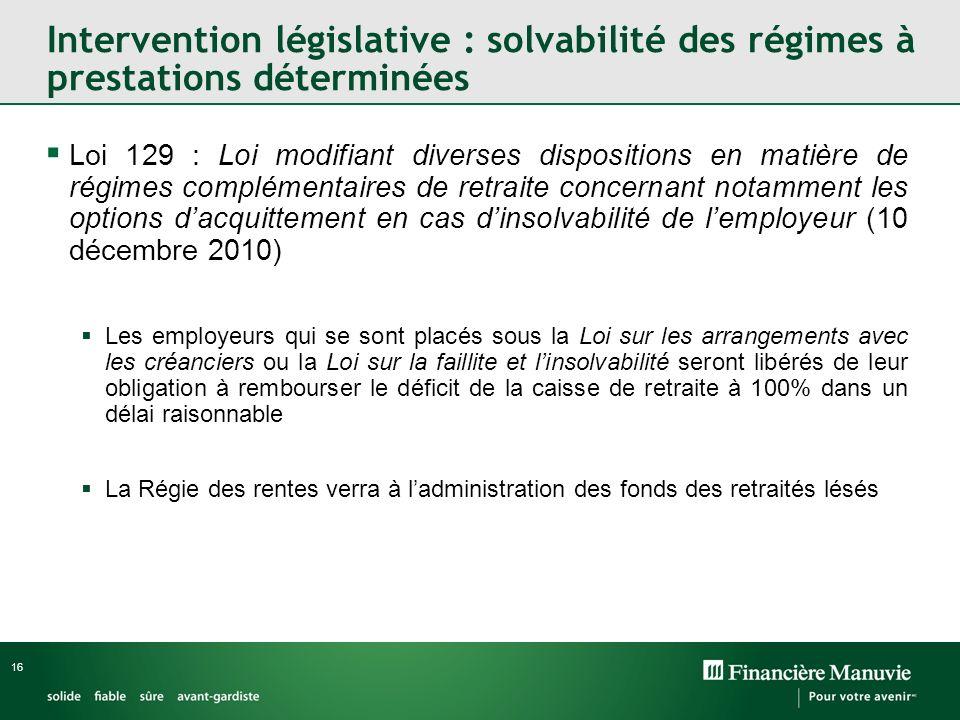 16 Loi 129 : Loi modifiant diverses dispositions en matière de régimes complémentaires de retraite concernant notamment les options dacquittement en c
