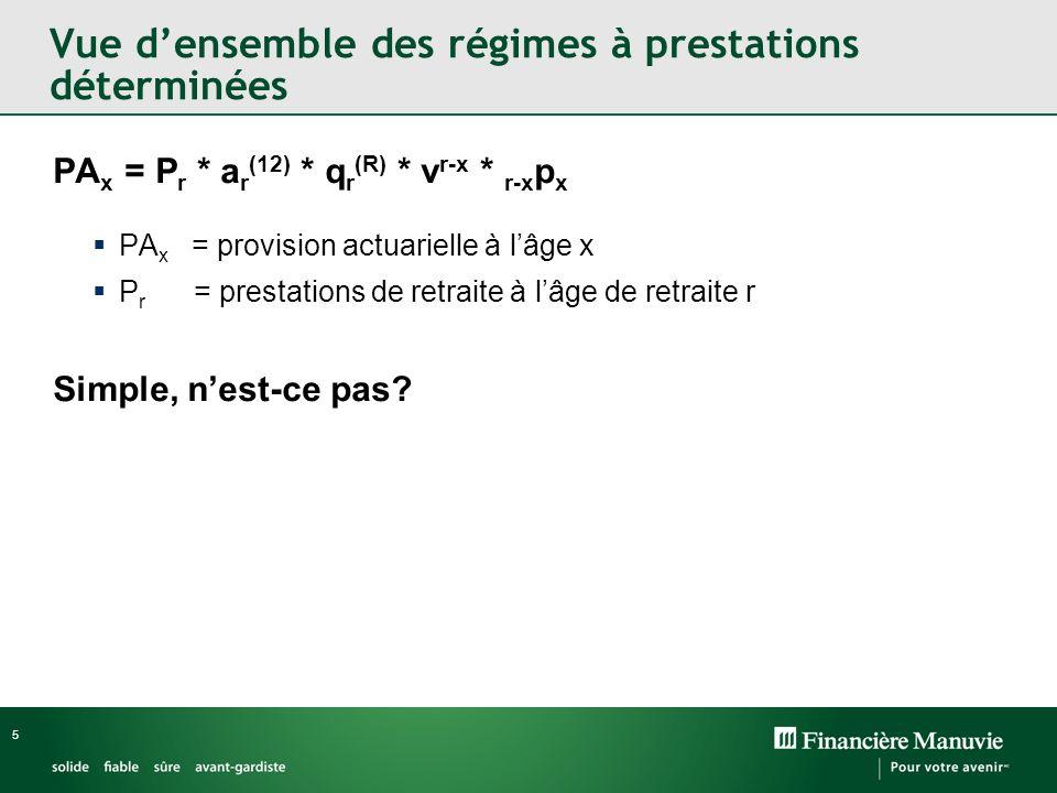 5 Vue densemble des régimes à prestations déterminées PA x = P r * a r (12) * q r (R) * v r-x * r-x p x PA x = provision actuarielle à lâge x P r = pr