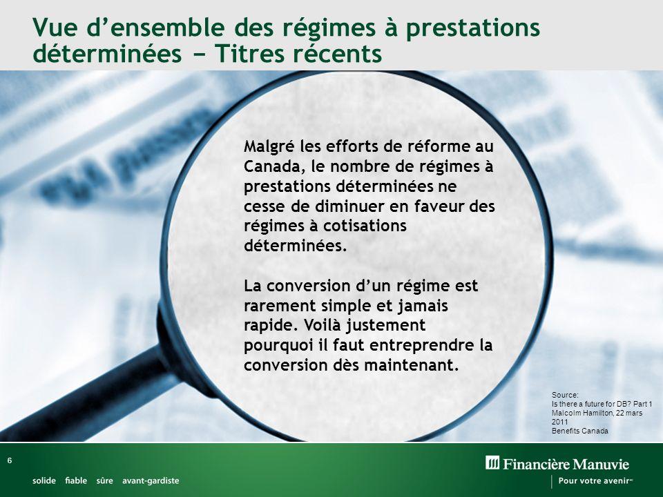 6 Vue densemble des régimes à prestations déterminées Titres récents Malgré les efforts de réforme au Canada, le nombre de régimes à prestations déter