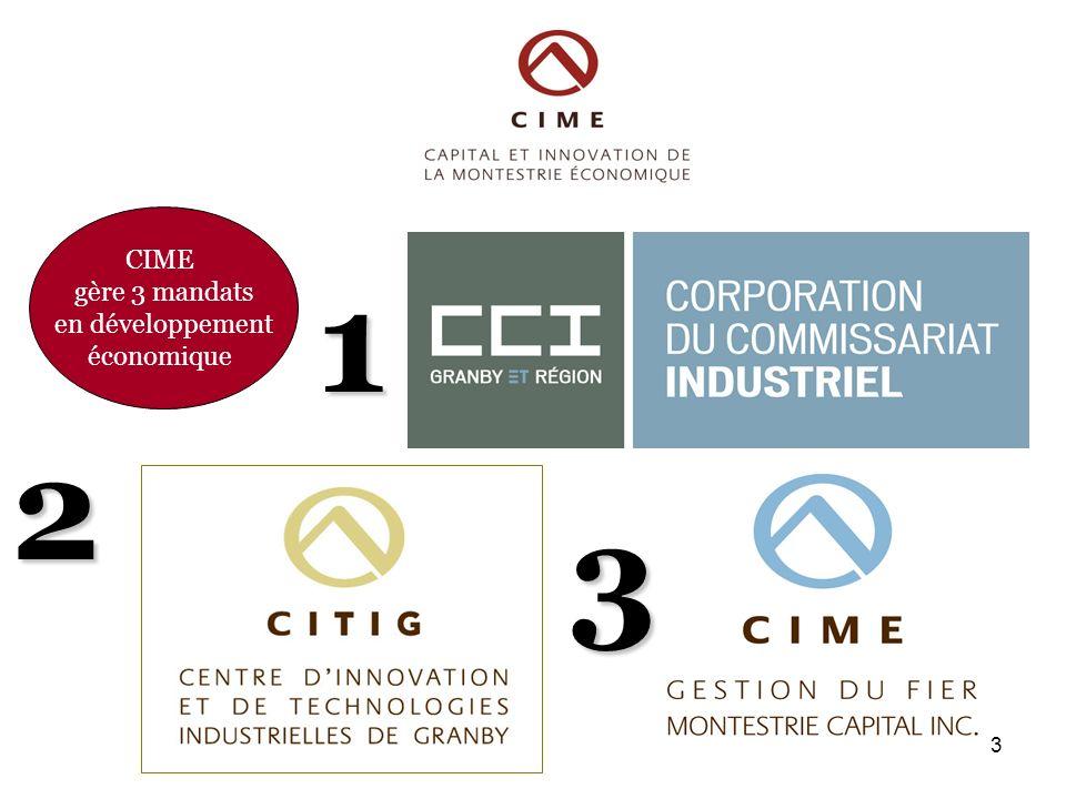 CIME gère 3 mandats en développement économique 1 2 3 3