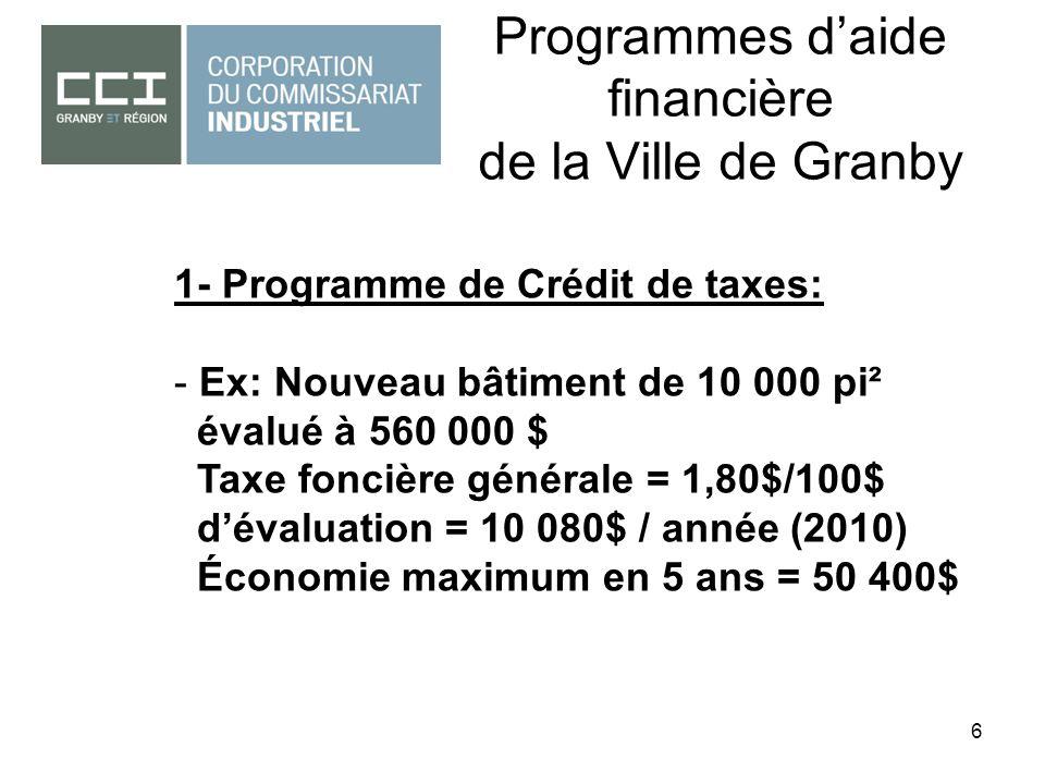 Programmes daide financière de la Ville de Granby 6 1- Programme de Crédit de taxes: - Ex: Nouveau bâtiment de 10 000 pi² évalué à 560 000 $ Taxe foncière générale = 1,80$/100$ dévaluation = 10 080$ / année (2010) Économie maximum en 5 ans = 50 400$