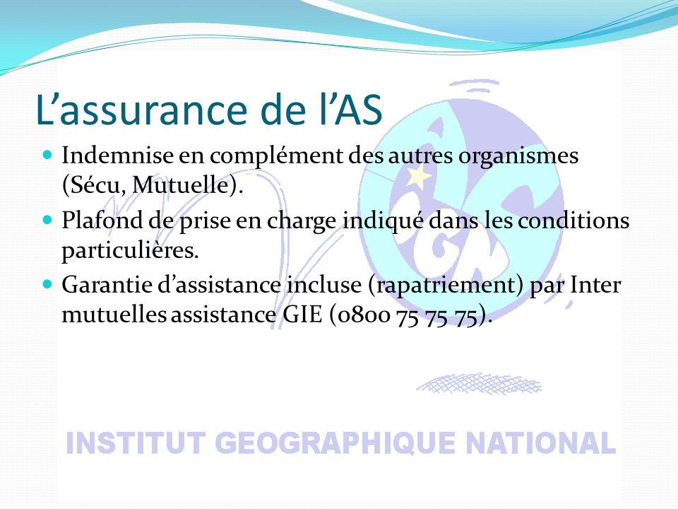 Lassurance de lAS Indemnise en complément des autres organismes (Sécu, Mutuelle).
