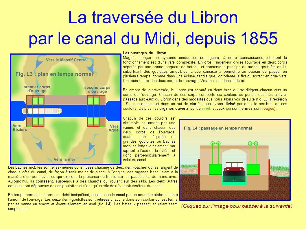 La traversée du Libron par le canal du Midi, depuis 1855 En temps de crue, c est l inverse: selon le débit du Libron, l on va disposer, en travers du canal, un nombre plus ou moins important de demi-bâches raboutées qui vont constituer, comme le radeau du XVIIIe siècle, le lit provisoire de la rivière (fig.