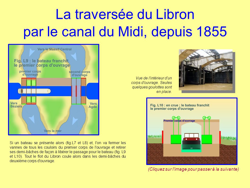 La traversée du Libron par le canal du Midi, depuis 1855.