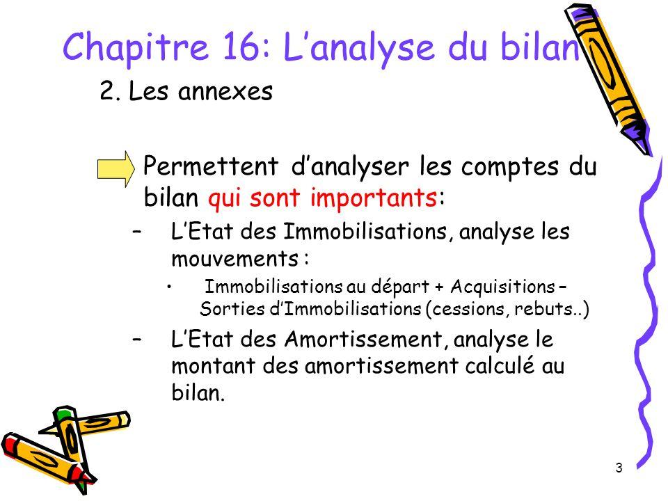 3 Chapitre 16: Lanalyse du bilan 2. Les annexes Permettent danalyser les comptes du bilan qui sont importants: –LEtat des Immobilisations, analyse les