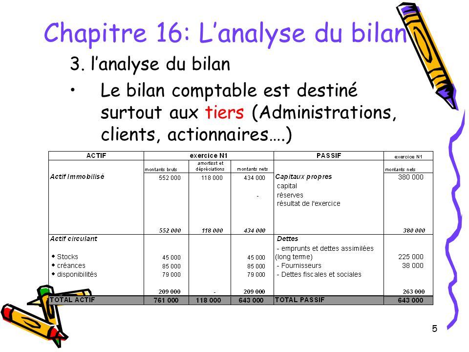 5 Chapitre 16: Lanalyse du bilan 3. lanalyse du bilan Le bilan comptable est destiné surtout aux tiers (Administrations, clients, actionnaires….)