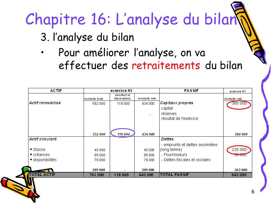 3. lanalyse du bilan Pour améliorer lanalyse, on va effectuer des retraitements du bilan 6 Chapitre 16: Lanalyse du bilan