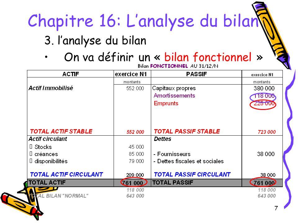 3. lanalyse du bilan On va définir un « bilan fonctionnel » 7 Chapitre 16: Lanalyse du bilan