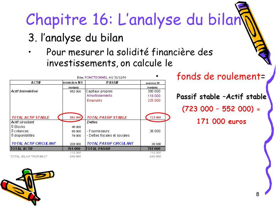 3. lanalyse du bilan Pour mesurer la solidité financière des investissements, on calcule le fonds de roulement= 8 Chapitre 16: Lanalyse du bilan Passi