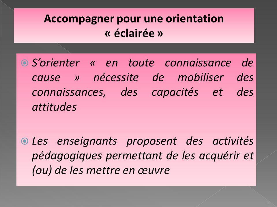 Accompagner pour une orientation « éclairée » Sorienter « en toute connaissance de cause » nécessite de mobiliser des connaissances, des capacités et