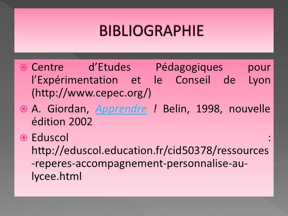 Centre dEtudes Pédagogiques pour lExpérimentation et le Conseil de Lyon (http://www.cepec.org/) A. Giordan, Apprendre ! Belin, 1998, nouvelle édition