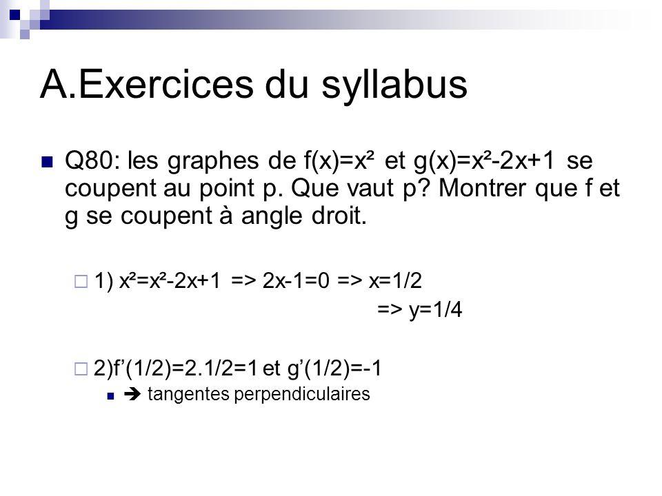 A.Exercices du syllabus Q80: les graphes de f(x)=x² et g(x)=x²-2x+1 se coupent au point p. Que vaut p? Montrer que f et g se coupent à angle droit. 1)