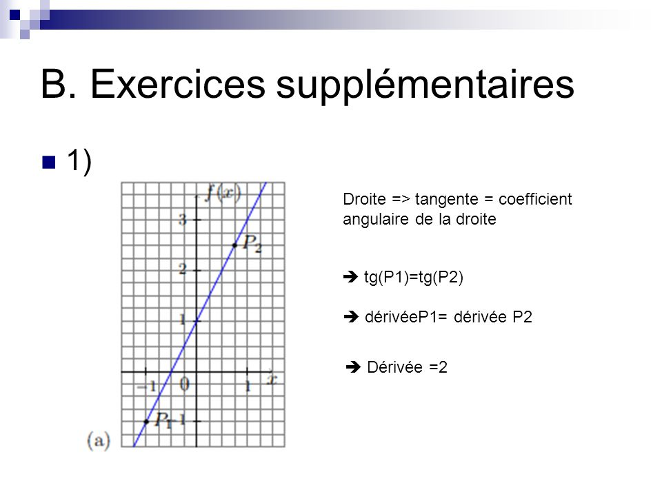 B. Exercices supplémentaires 1) Droite => tangente = coefficient angulaire de la droite tg(P1)=tg(P2) dérivéeP1= dérivée P2 Dérivée =2