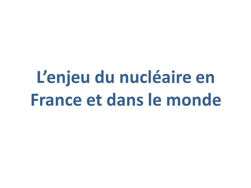 Lenjeu du nucléaire en France et dans le monde