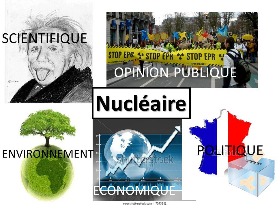 OPINION PUBLIQUE SCIENTIFIQUE ENVIRONNEMENT ECONOMIQUE POLITIQUE Nucléaire