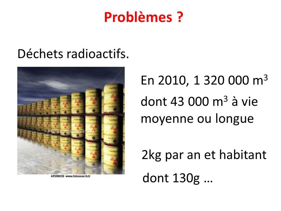 Problèmes .Déchets radioactifs.