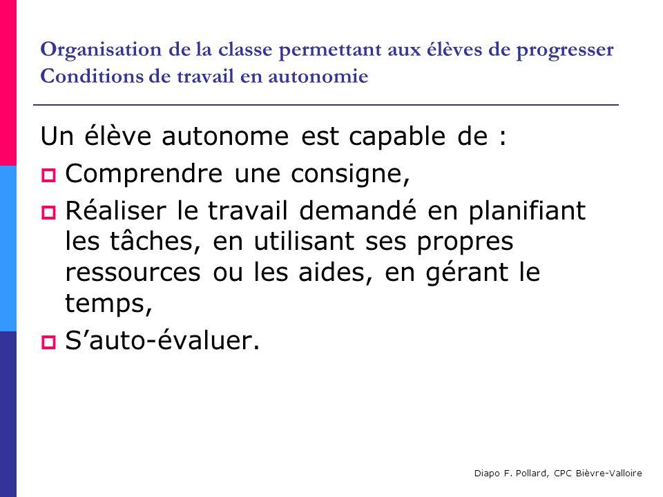 Organisation de la classe permettant aux élèves de progresser Conditions de travail en autonomie Un élève autonome est capable de : Comprendre une con