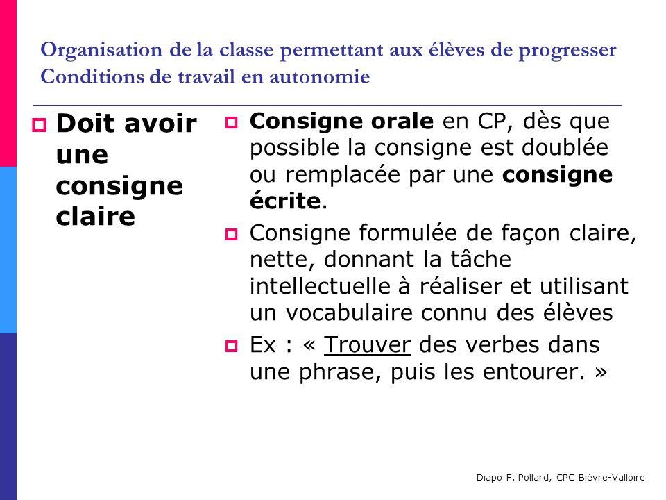 Organisation de la classe permettant aux élèves de progresser Conditions de travail en autonomie Doit avoir une consigne claire Consigne orale en CP,