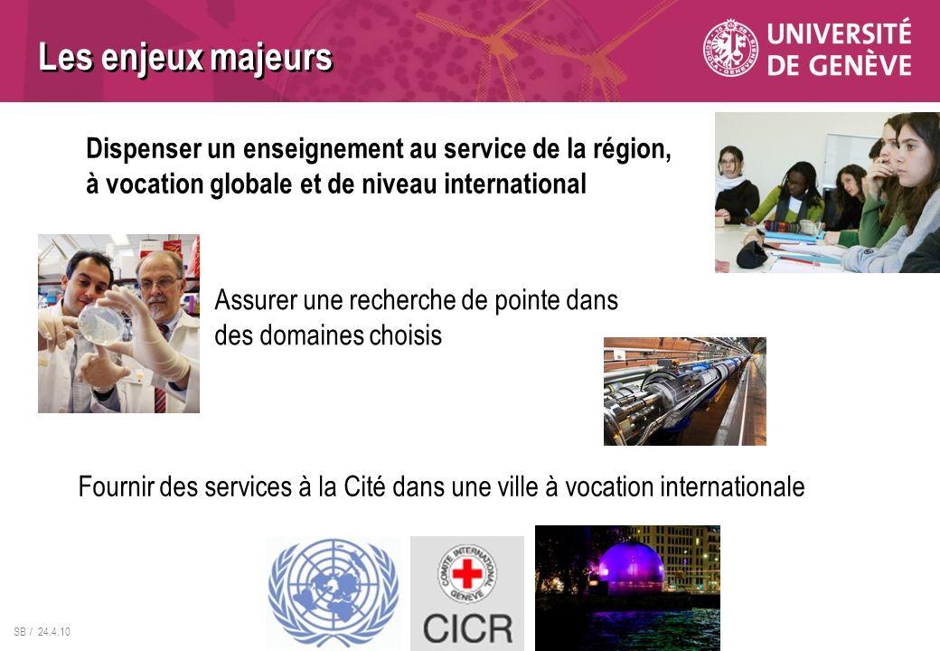 SB / 24.4.10 Dispenser un enseignement au service de la région, à vocation globale et de niveau international Les enjeux majeurs Assurer une recherche