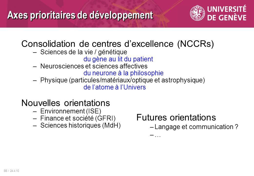 SB / 24.4.10 Axes prioritaires de développement Consolidation de centres dexcellence (NCCRs) –Sciences de la vie / génétique du gène au lit du patient