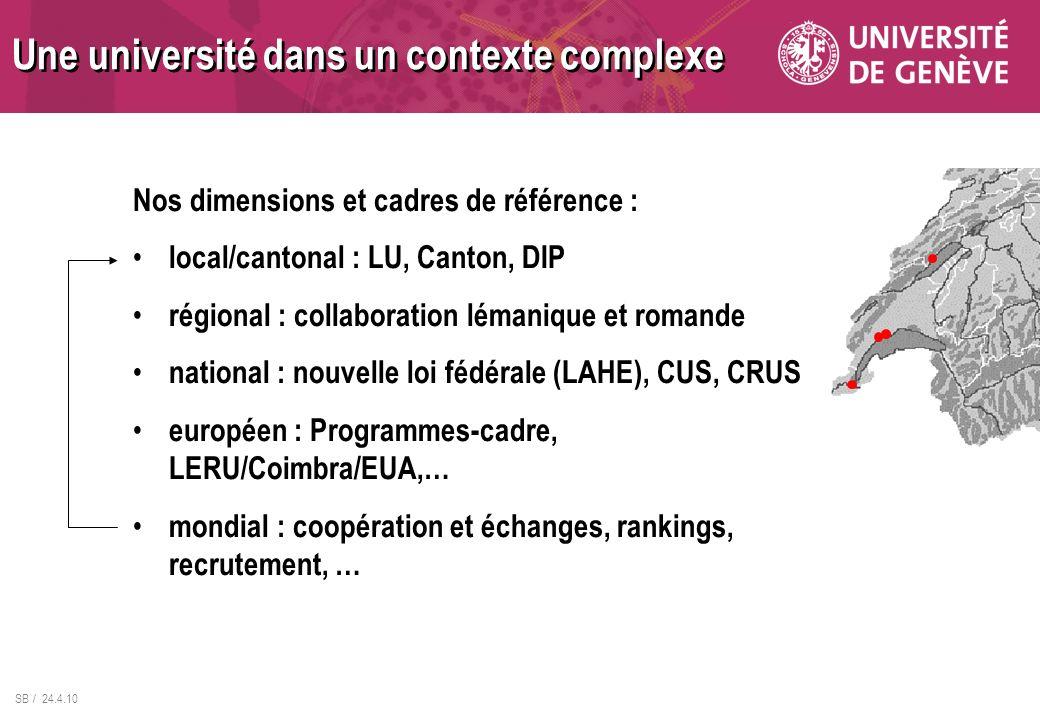 SB / 24.4.10 Nos dimensions et cadres de référence : local/cantonal : LU, Canton, DIP régional : collaboration lémanique et romande national : nouvell