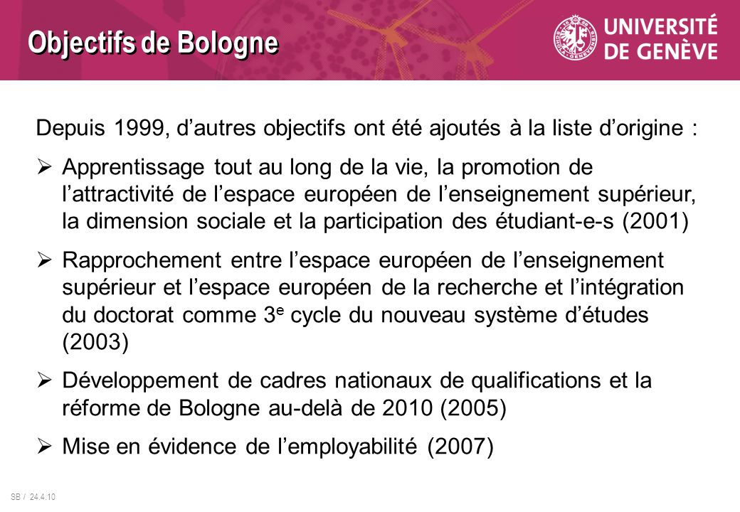 SB / 24.4.10 Objectifs de Bologne Depuis 1999, dautres objectifs ont été ajoutés à la liste dorigine : Apprentissage tout au long de la vie, la promot