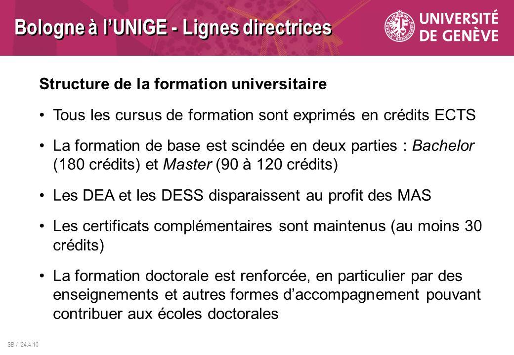 SB / 24.4.10 Bologne à lUNIGE - Lignes directrices Structure de la formation universitaire Tous les cursus de formation sont exprimés en crédits ECTS