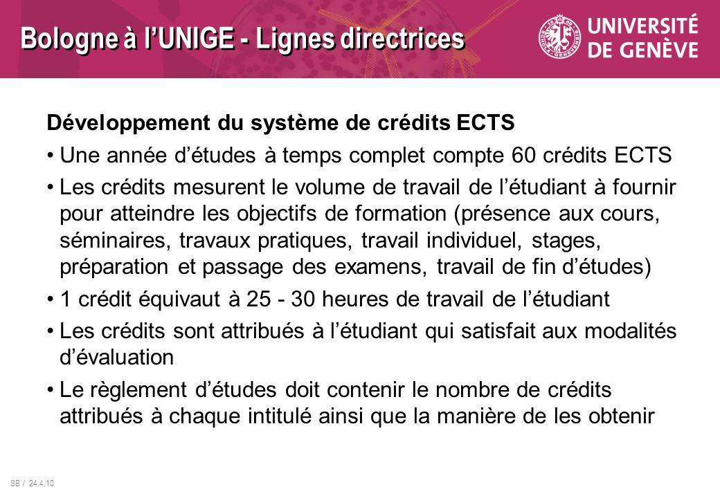 SB / 24.4.10 Développement du système de crédits ECTS Une année détudes à temps complet compte 60 crédits ECTS Les crédits mesurent le volume de trava