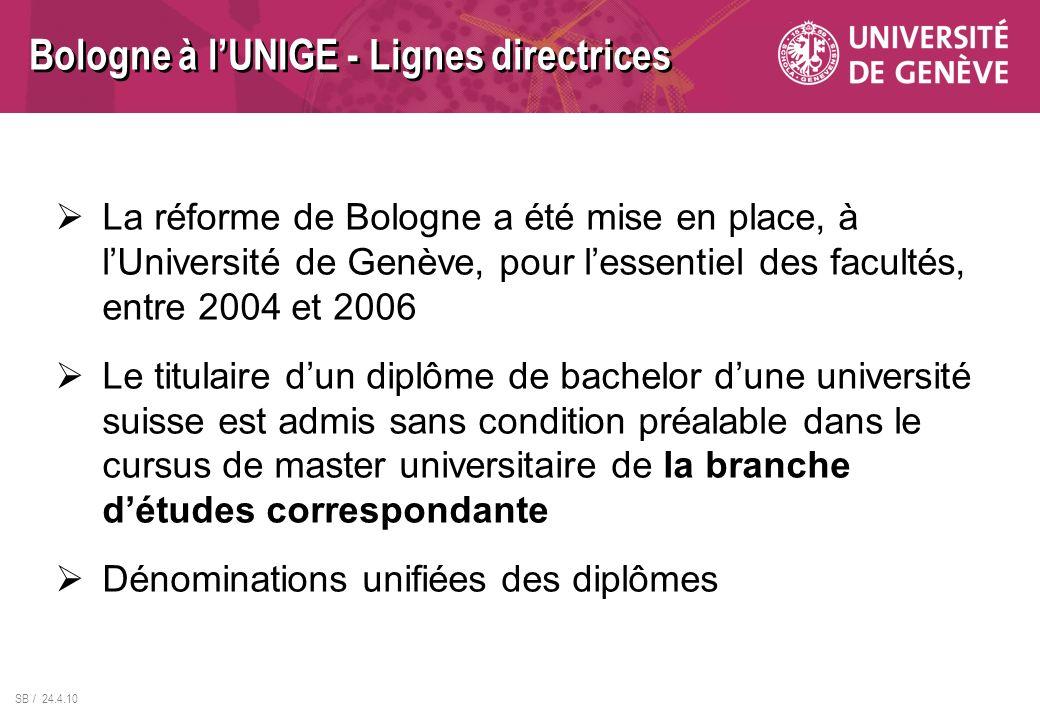 SB / 24.4.10 La réforme de Bologne a été mise en place, à lUniversité de Genève, pour lessentiel des facultés, entre 2004 et 2006 Le titulaire dun dip