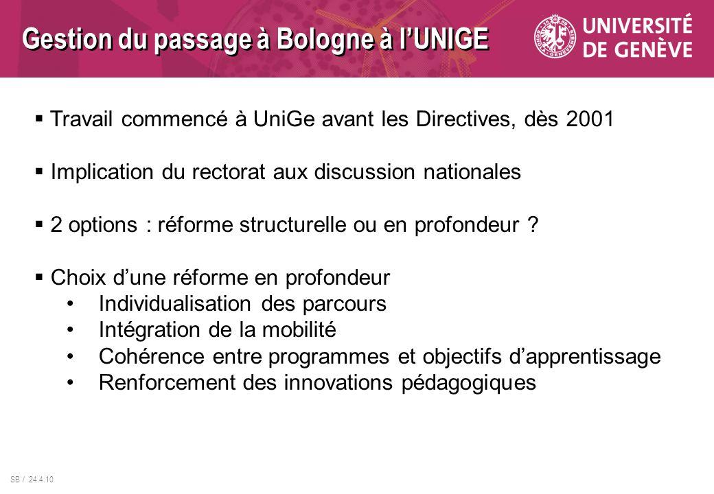 SB / 24.4.10 Gestion du passage à Bologne à lUNIGE Travail commencé à UniGe avant les Directives, dès 2001 Implication du rectorat aux discussion nati