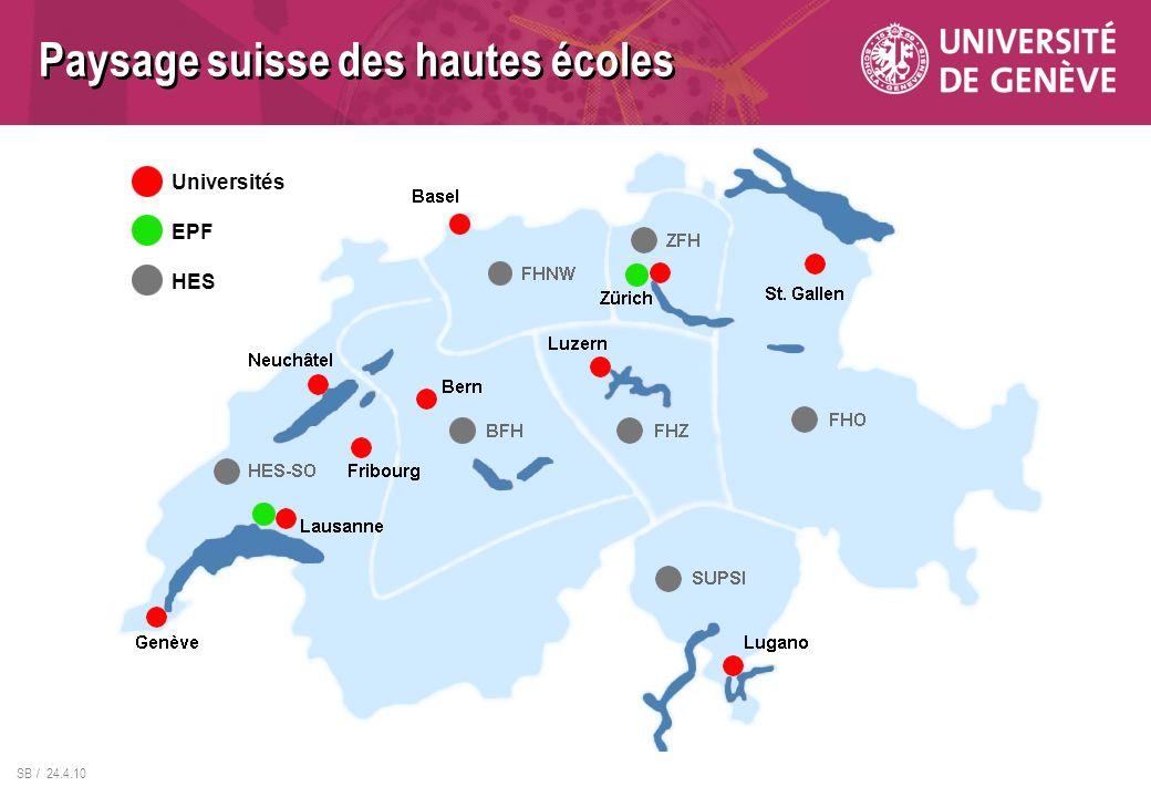 SB / 24.4.10 Paysage suisse des hautes écoles HES EPF Universités