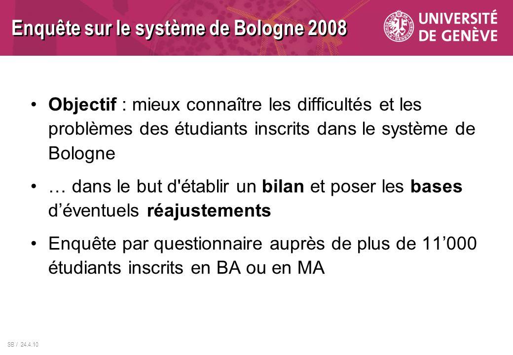 SB / 24.4.10 Objectif : mieux connaître les difficultés et les problèmes des étudiants inscrits dans le système de Bologne … dans le but d'établir un