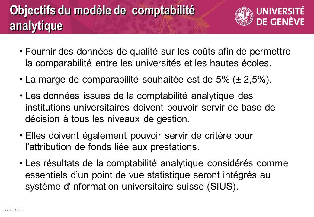 SB / 24.4.10 Fournir des données de qualité sur les coûts afin de permettre la comparabilité entre les universités et les hautes écoles. La marge de c