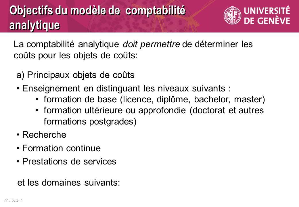 SB / 24.4.10 a) Principaux objets de coûts Enseignement en distinguant les niveaux suivants : formation de base (licence, diplôme, bachelor, master) f