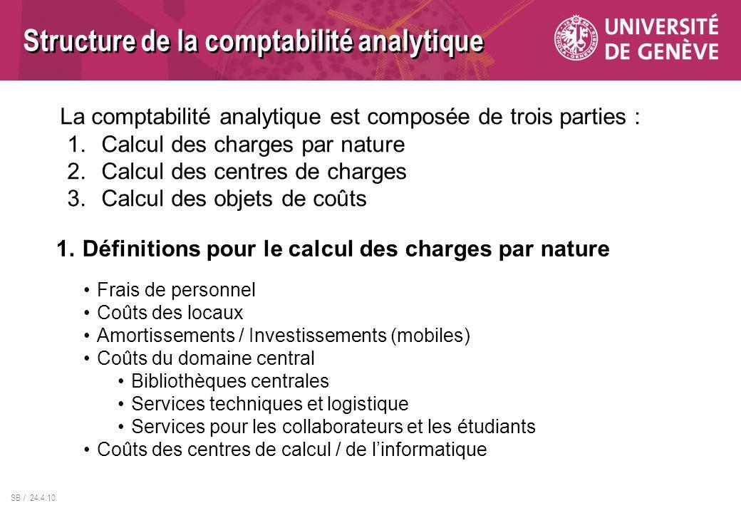 SB / 24.4.10 La comptabilité analytique est composée de trois parties : 1.Calcul des charges par nature 2.Calcul des centres de charges 3.Calcul des o