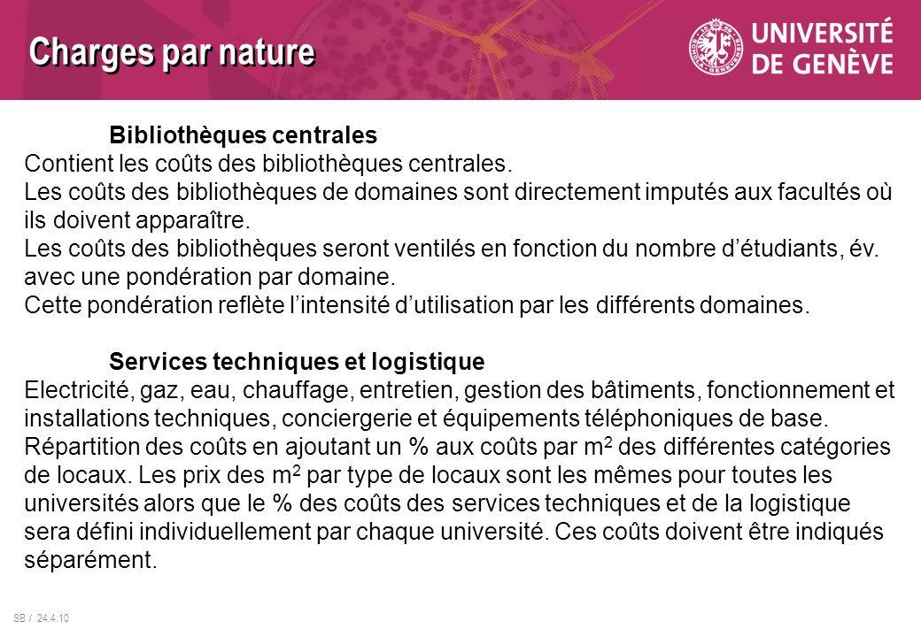 SB / 24.4.10 Charges par nature Bibliothèques centrales Contient les coûts des bibliothèques centrales. Les coûts des bibliothèques de domaines sont d
