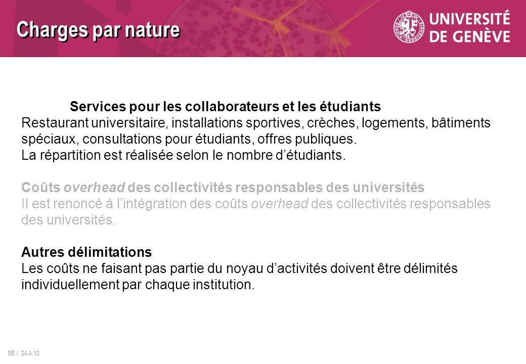 SB / 24.4.10 Charges par nature Services pour les collaborateurs et les étudiants Restaurant universitaire, installations sportives, crèches, logement