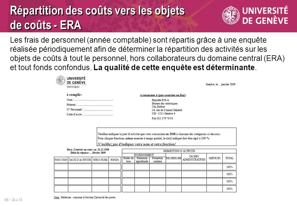SB / 24.4.10 Répartition des coûts vers les objets de coûts - ERA Les frais de personnel (année comptable) sont répartis grâce à une enquête réalisée