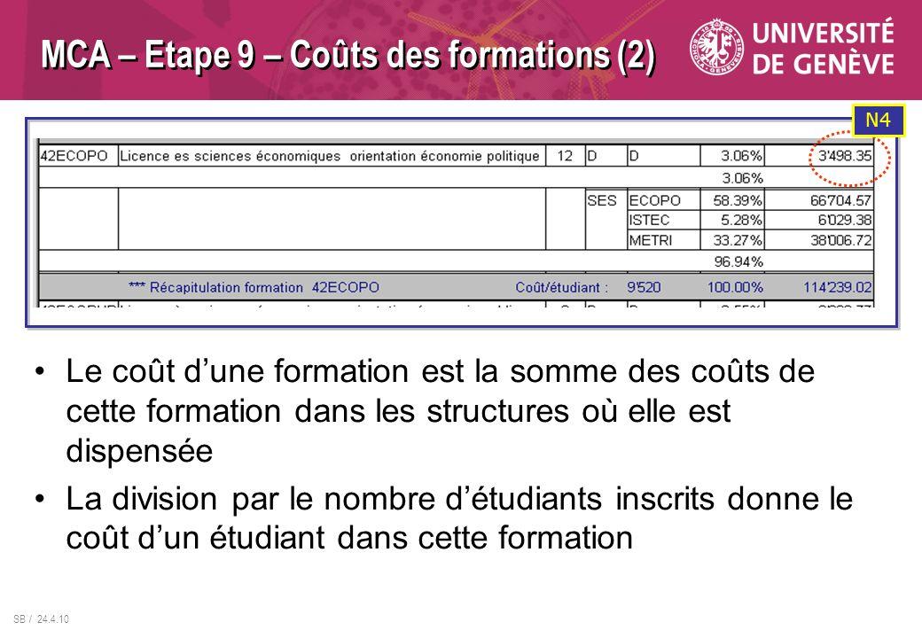 SB / 24.4.10 MCA – Etape 9 – Coûts des formations (2) Le coût dune formation est la somme des coûts de cette formation dans les structures où elle est