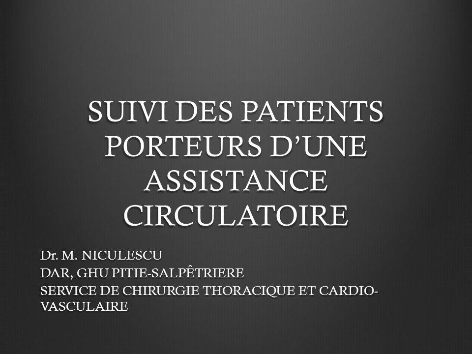 SUIVI DES PATIENTS PORTEURS DUNE ASSISTANCE CIRCULATOIRE Dr. M. NICULESCU DAR, GHU PITIE-SALPÊTRIERE SERVICE DE CHIRURGIE THORACIQUE ET CARDIO- VASCUL