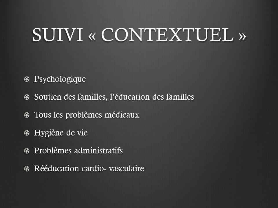 SUIVI « CONTEXTUEL » Psychologique Soutien des familles, léducation des familles Tous les problèmes médicaux Hygiène de vie Problèmes administratifs R