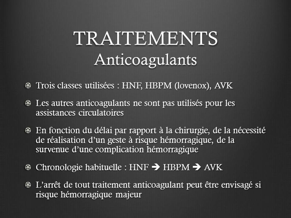 TRAITEMENTS Anticoagulants Trois classes utilisées : HNF, HBPM (lovenox), AVK Les autres anticoagulants ne sont pas utilisés pour les assistances circ