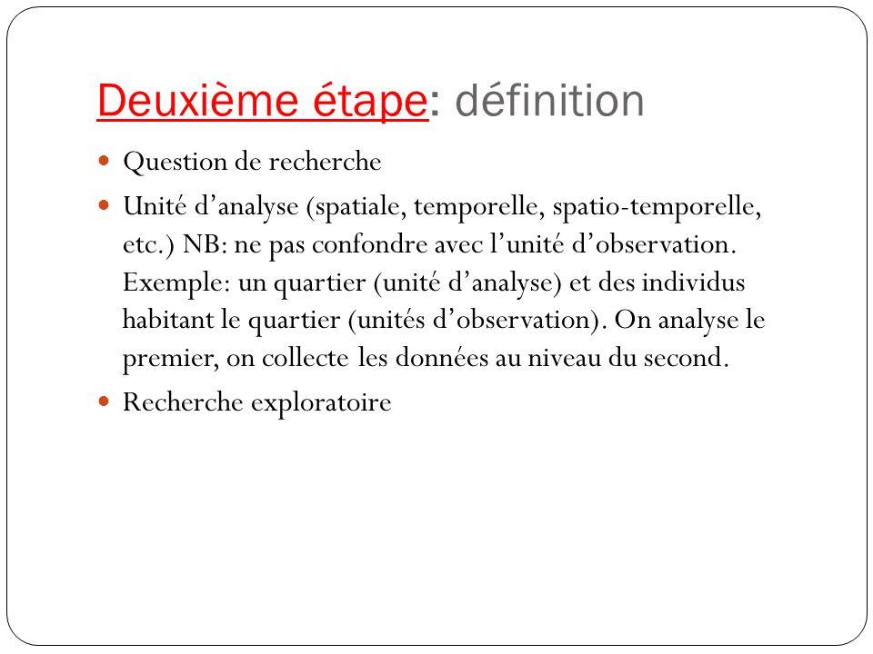 Deuxième étape: définition Question de recherche Unité danalyse (spatiale, temporelle, spatio-temporelle, etc.) NB: ne pas confondre avec lunité dobservation.