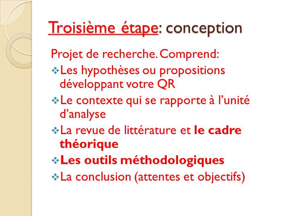 Troisième étape: conception Projet de recherche.