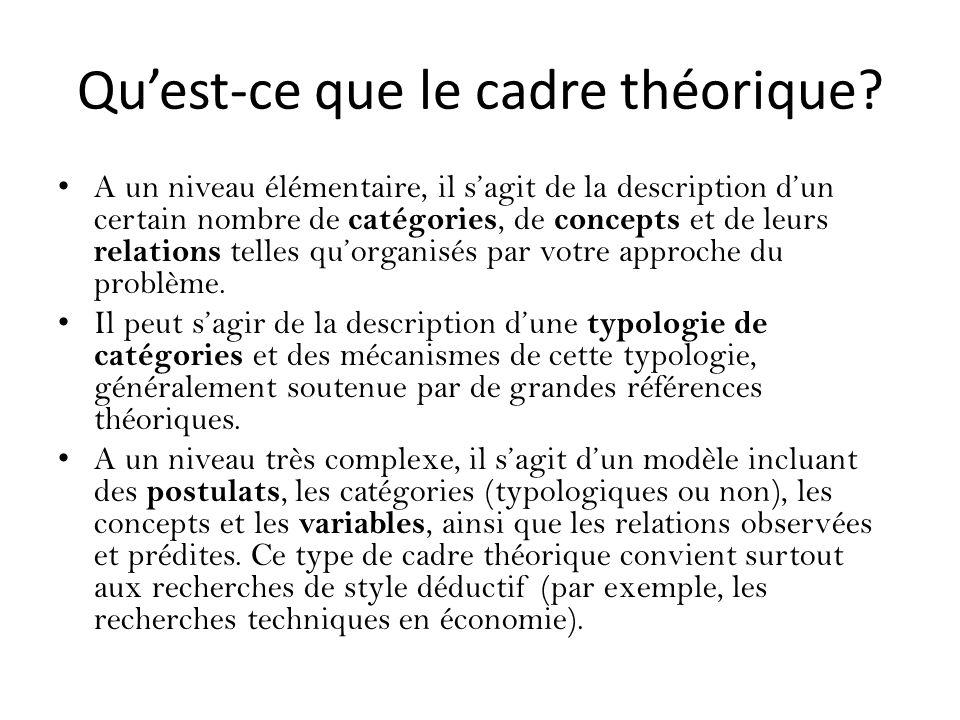 Quest-ce que le cadre théorique.