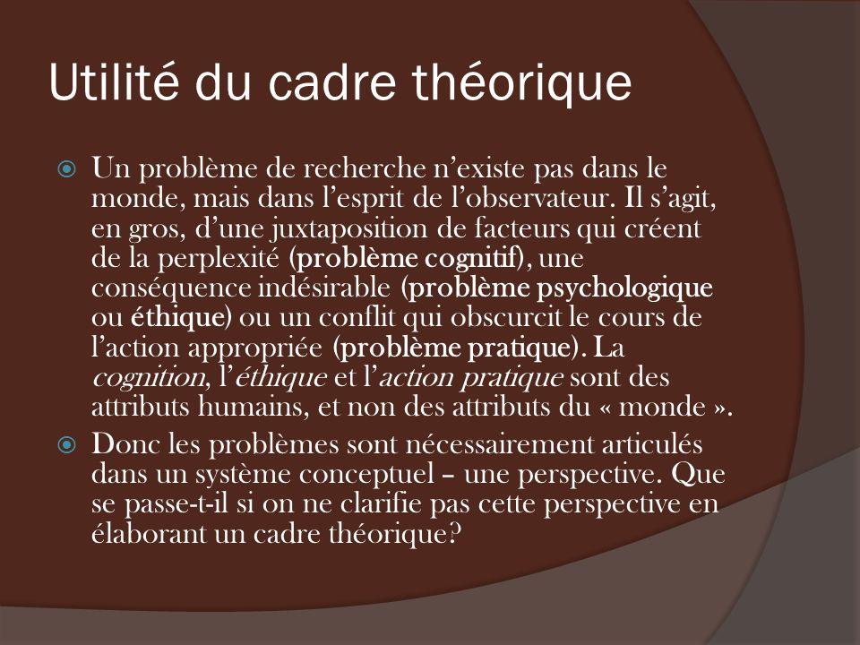 Utilité du cadre théorique Un problème de recherche nexiste pas dans le monde, mais dans lesprit de lobservateur.