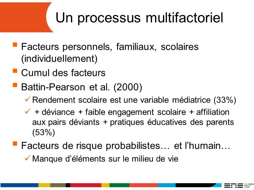Un processus multifactoriel Facteurs personnels, familiaux, scolaires (individuellement) Cumul des facteurs Battin-Pearson et al. (2000) Rendement sco