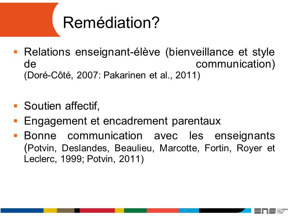 Remédiation? Relations enseignant-élève (bienveillance et style de communication) (Doré-Côté, 2007: Pakarinen et al., 2011) Soutien affectif, Engageme