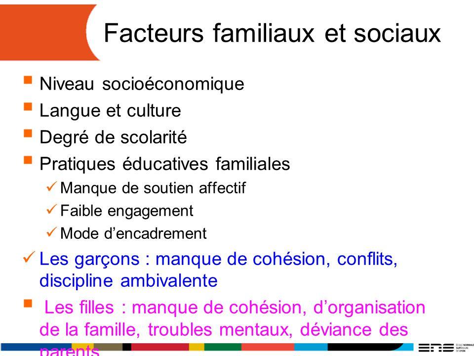 Facteurs familiaux et sociaux Niveau socioéconomique Langue et culture Degré de scolarité Pratiques éducatives familiales Manque de soutien affectif F